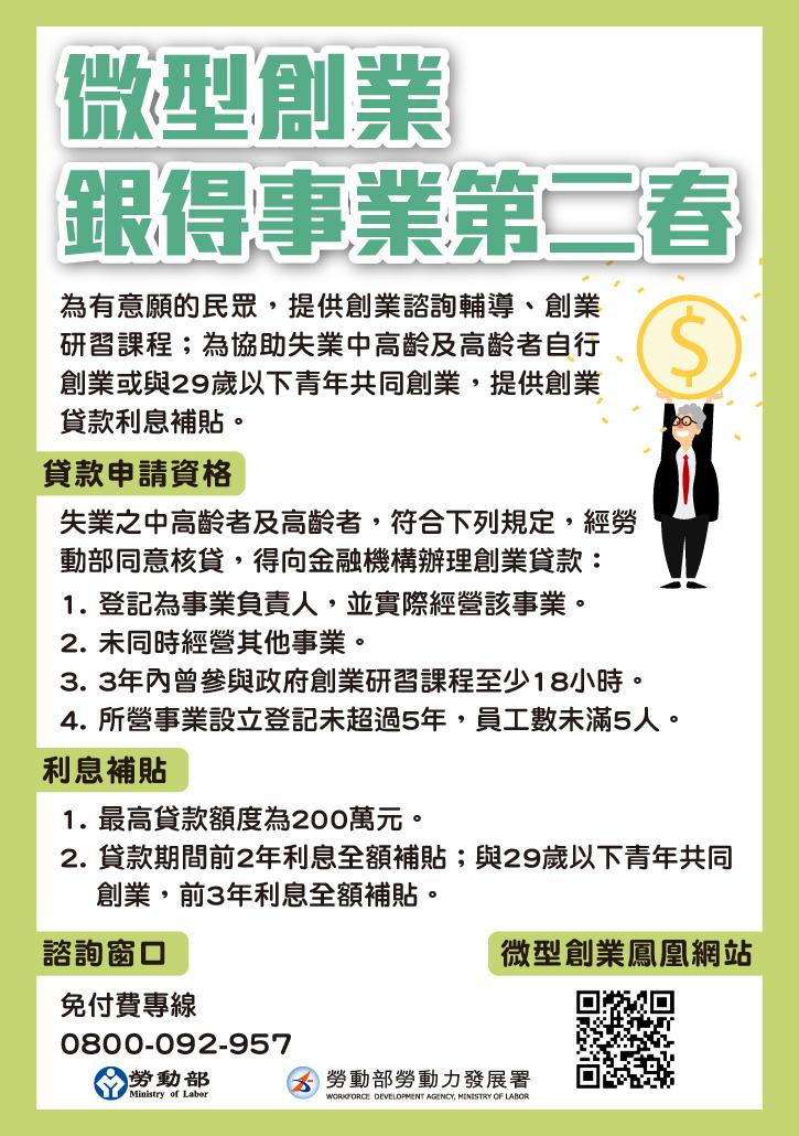 ▲失業-創業協助措施