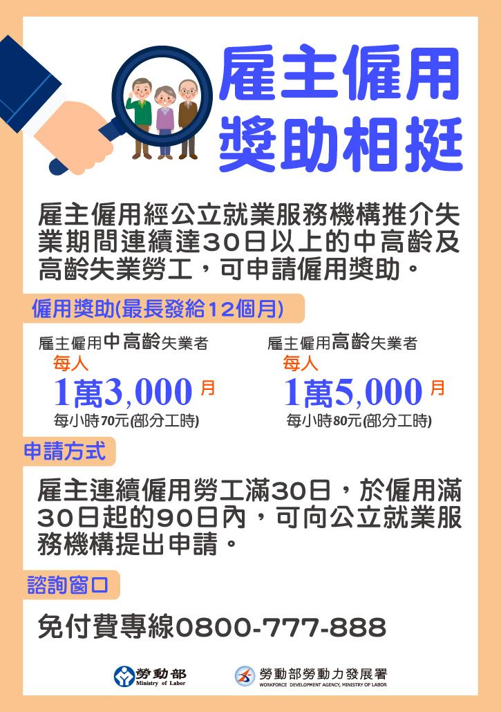 ▲失業_僱用獎助